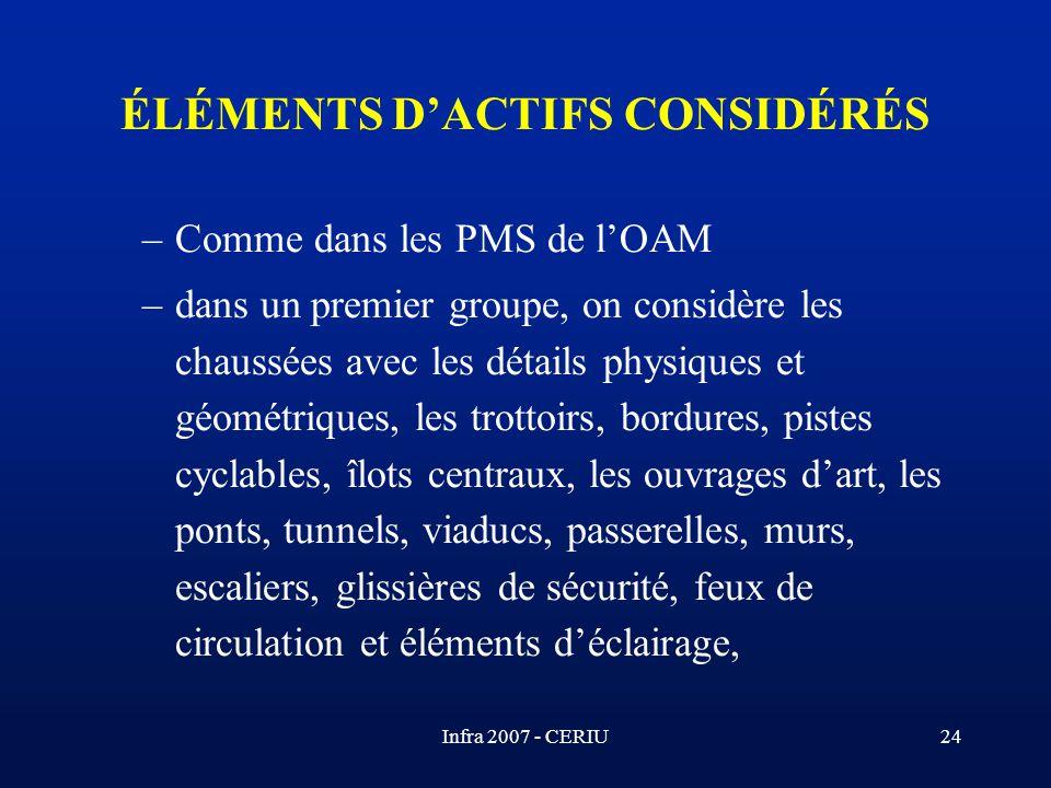 Infra 2007 - CERIU24 –Comme dans les PMS de lOAM –dans un premier groupe, on considère les chaussées avec les détails physiques et géométriques, les t
