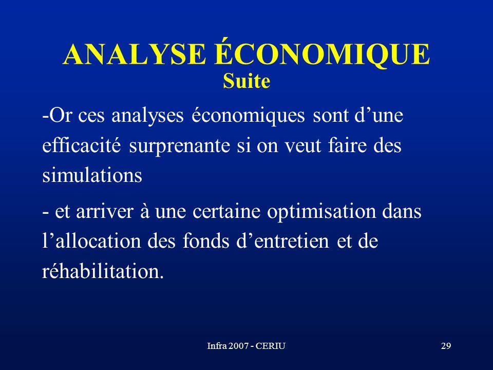 Infra 2007 - CERIU29 -Or ces analyses économiques sont dune efficacité surprenante si on veut faire des simulations - et arriver à une certaine optimi