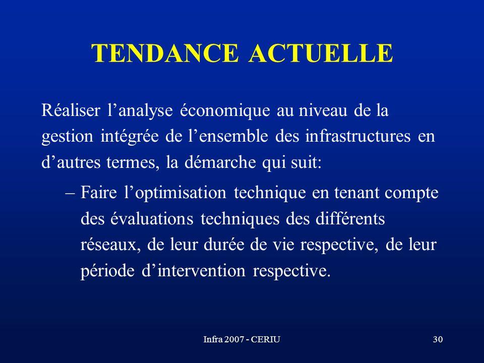 Infra 2007 - CERIU30 Réaliser lanalyse économique au niveau de la gestion intégrée de lensemble des infrastructures en dautres termes, la démarche qui
