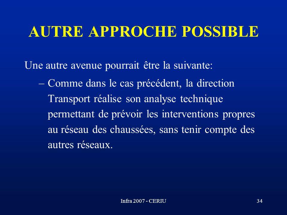 Infra 2007 - CERIU34 Une autre avenue pourrait être la suivante: –Comme dans le cas précédent, la direction Transport réalise son analyse technique pe