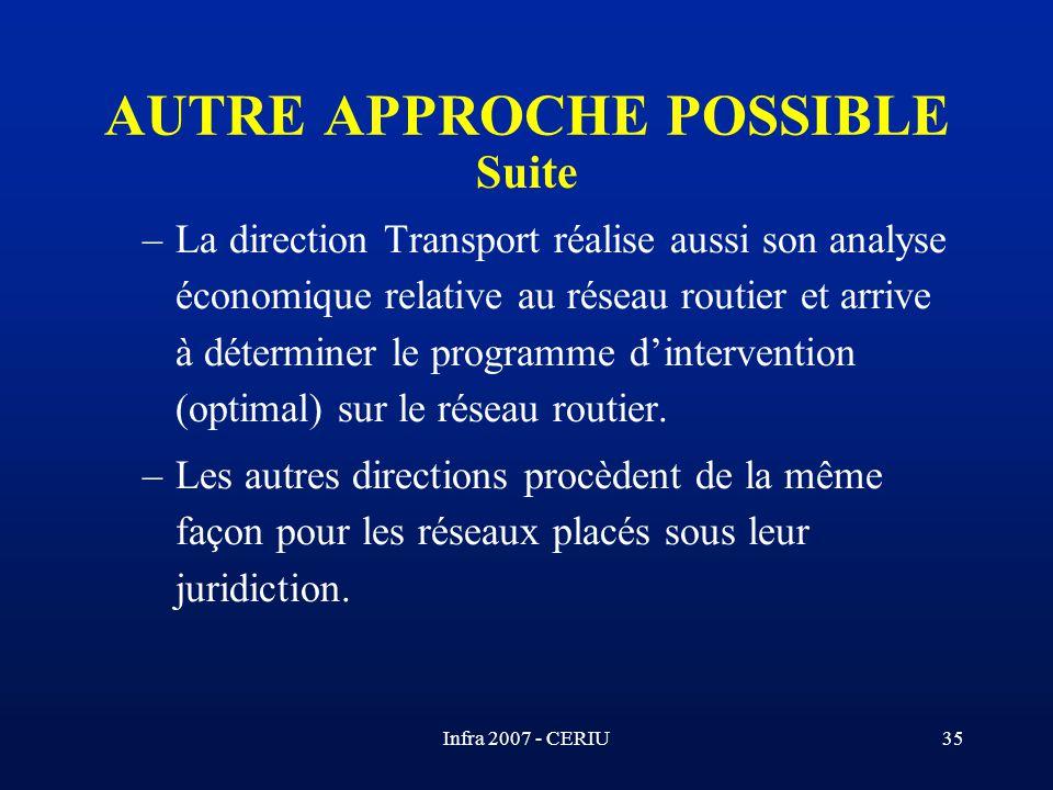 Infra 2007 - CERIU35 –La direction Transport réalise aussi son analyse économique relative au réseau routier et arrive à déterminer le programme dinte
