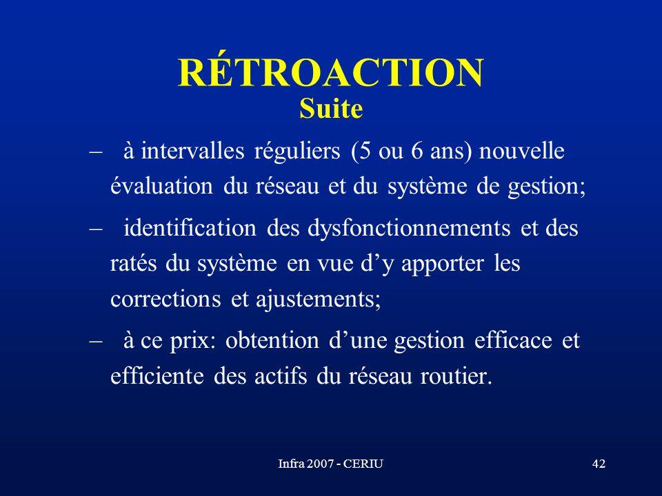 Infra 2007 - CERIU42 – à intervalles réguliers (5 ou 6 ans) nouvelle évaluation du réseau et du système de gestion; – identification des dysfonctionne