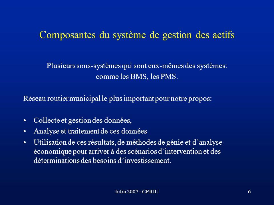 Infra 2007 - CERIU6 Composantes du système de gestion des actifs Plusieurs sous-systèmes qui sont eux-mêmes des systèmes: comme les BMS, les PMS. Rése