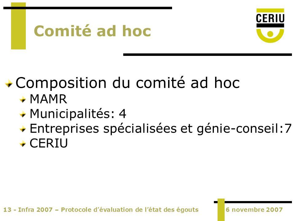 13 - Infra 2007 – Protocole dévaluation de létat des égouts6 novembre 2007 Comité ad hoc Composition du comité ad hoc MAMR Municipalités: 4 Entreprise