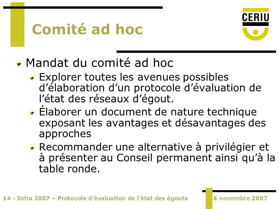 14 - Infra 2007 – Protocole dévaluation de létat des égouts6 novembre 2007 Comité ad hoc Mandat du comité ad hoc Explorer toutes les avenues possibles