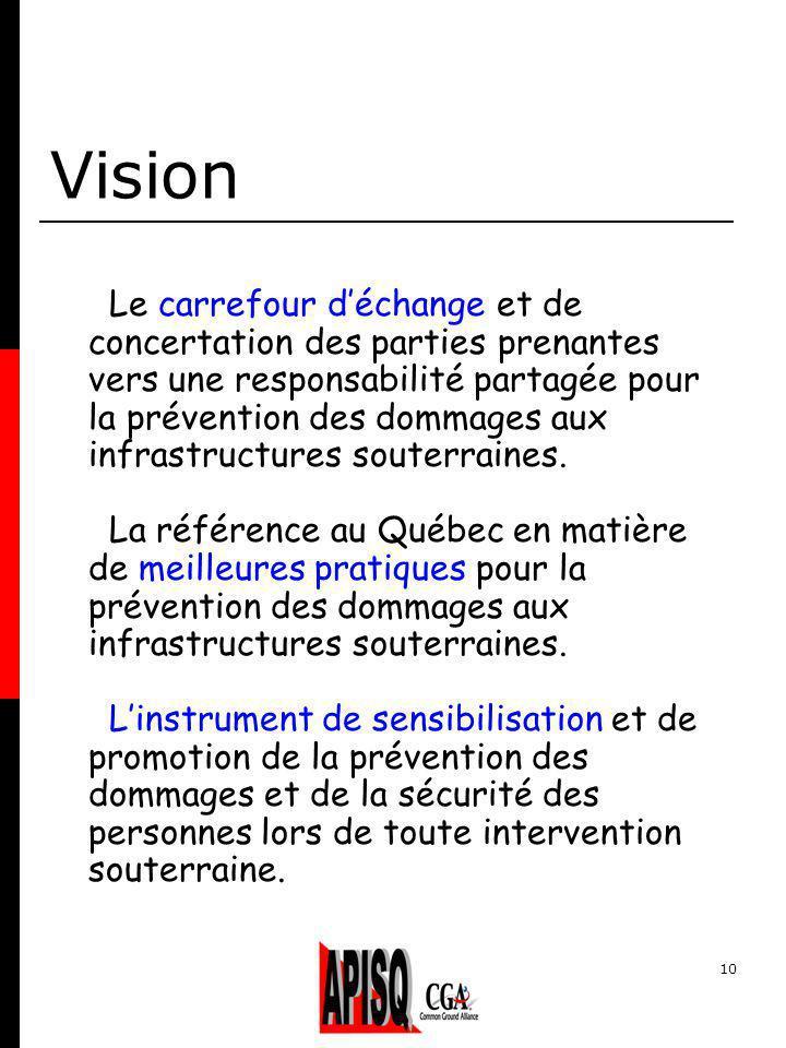 10 Vision Le carrefour déchange et de concertation des parties prenantes vers une responsabilité partagée pour la prévention des dommages aux infrastructures souterraines.