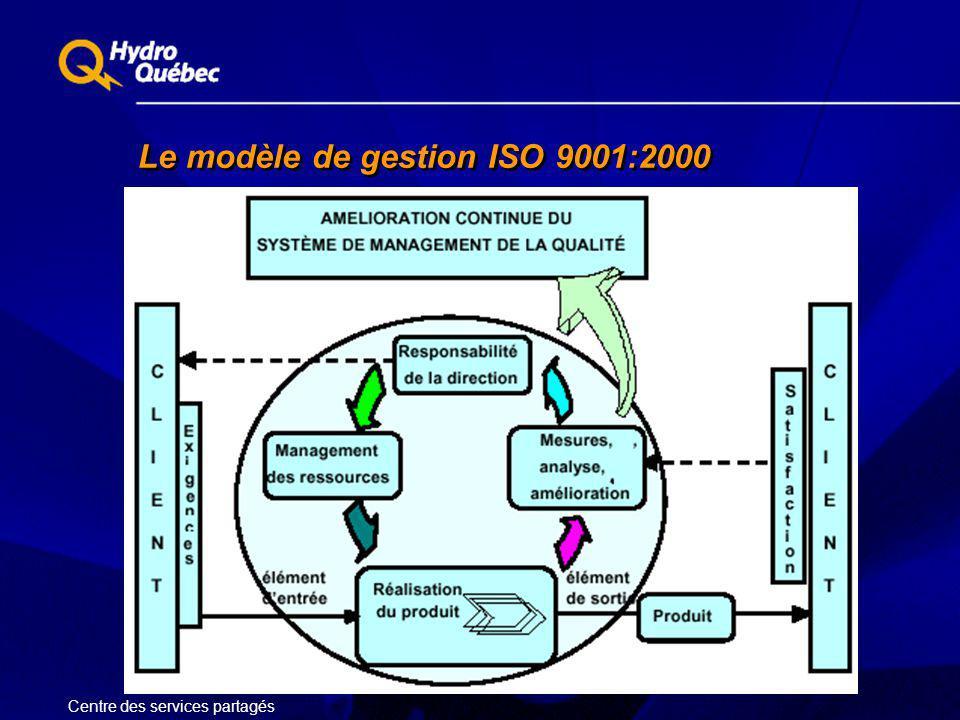 Le modèle de gestion ISO 9001:2000 Centre des services partagés