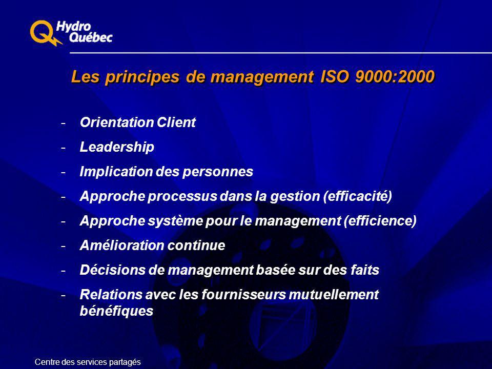Les principes de management ISO 9000:2000 -Orientation Client -Leadership -Implication des personnes -Approche processus dans la gestion (efficacité)