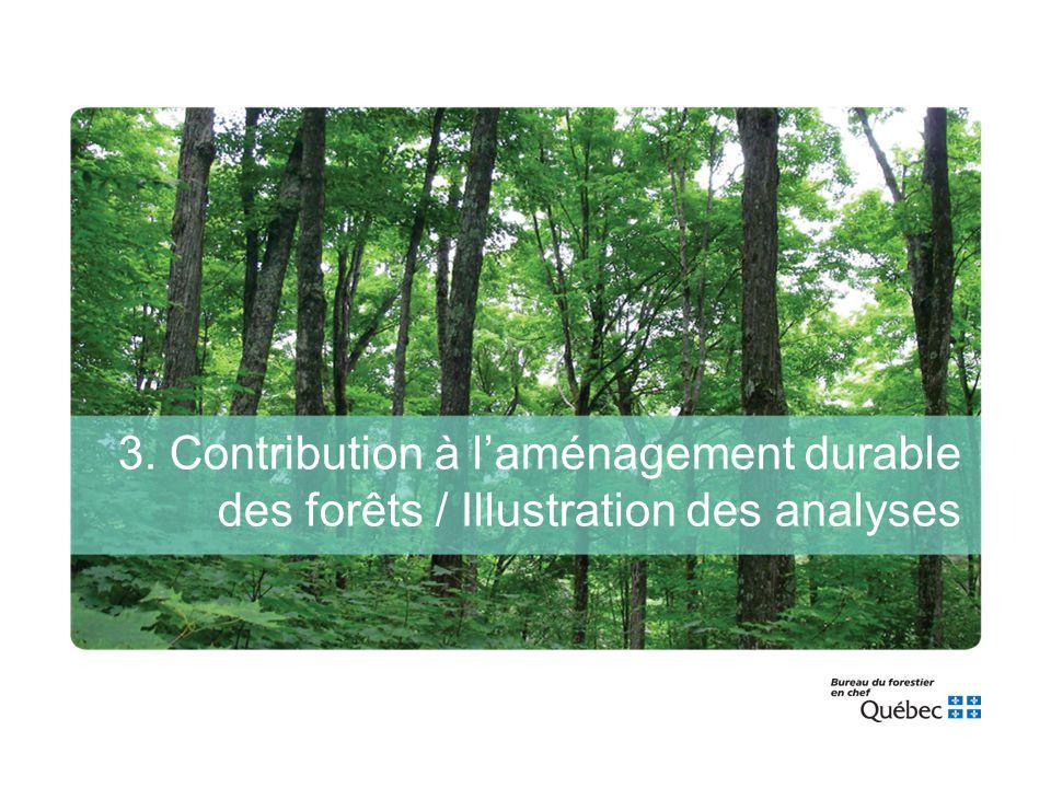 Habitats fauniques reconnus Enjeux Traitement Cerf de Virginie Prise en compte des ravages Caribou forestier Prise en compte des plans de rétablissement Salmonidés Modalités pour les sites dintérêt faunique Analyse de sensibilité - bassins 13 N.B.