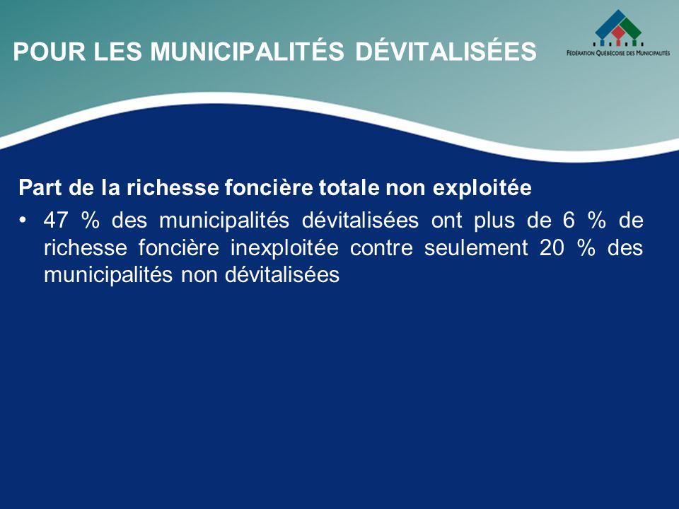 POUR LES MUNICIPALITÉS DÉVITALISÉES Part de la richesse foncière totale non exploitée 47 % des municipalités dévitalisées ont plus de 6 % de richesse foncière inexploitée contre seulement 20 % des municipalités non dévitalisées