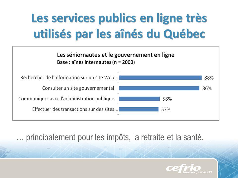 Les services publics en ligne très utilisés par les aînés du Québec … principalement pour les impôts, la retraite et la santé.