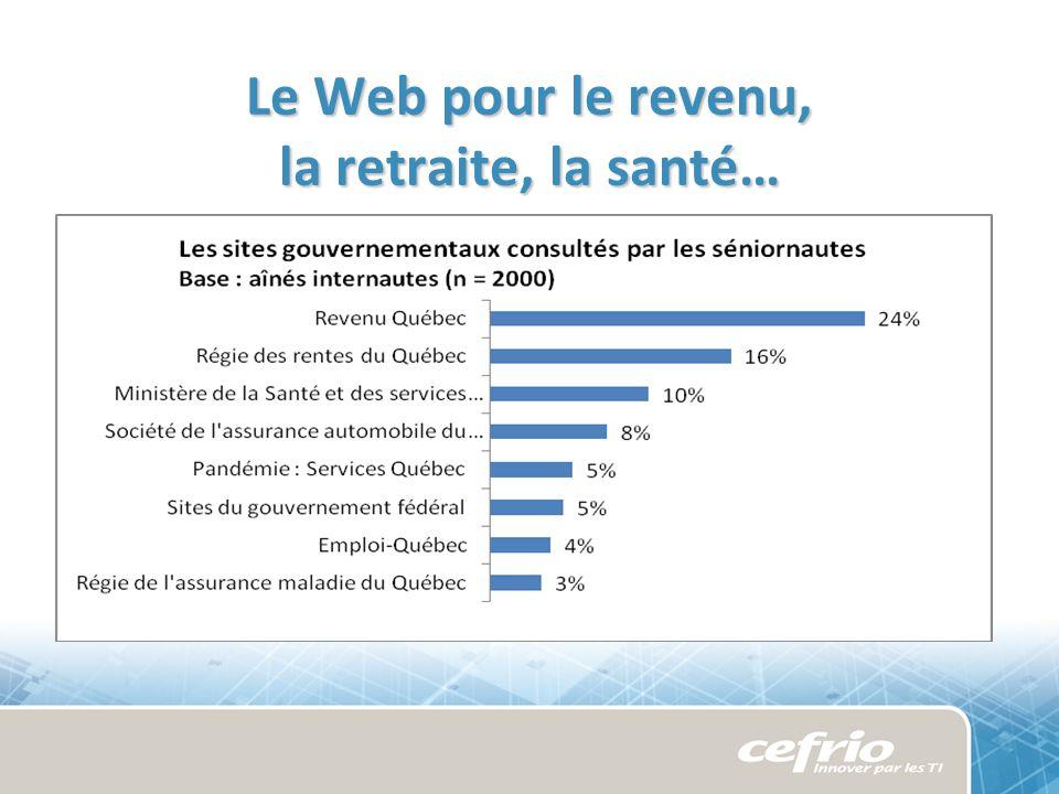 Le Web pour le revenu, la retraite, la santé…