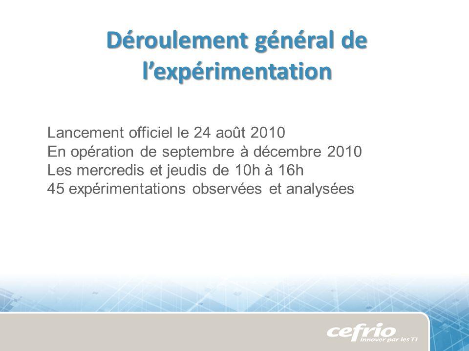 Déroulement général de lexpérimentation Lancement officiel le 24 août 2010 En opération de septembre à décembre 2010 Les mercredis et jeudis de 10h à 16h 45 expérimentations observées et analysées