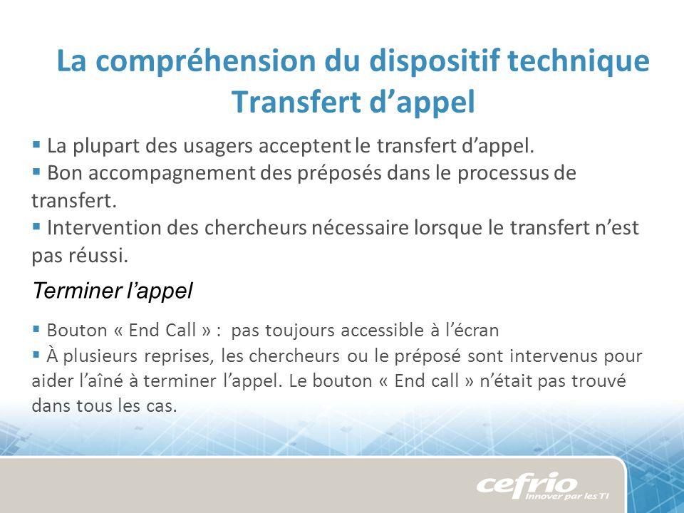 La compréhension du dispositif technique Transfert dappel Terminer lappel Bouton « End Call » : pas toujours accessible à lécran À plusieurs reprises, les chercheurs ou le préposé sont intervenus pour aider laîné à terminer lappel.