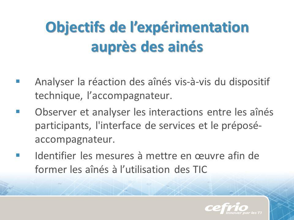 Objectifs de lexpérimentation auprès des ainés Analyser la réaction des aînés vis-à-vis du dispositif technique, laccompagnateur.