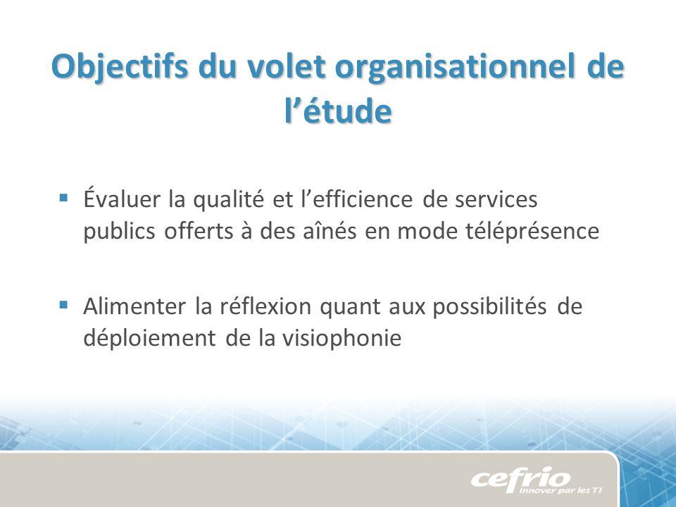 Objectifs du volet organisationnel de létude Évaluer la qualité et lefficience de services publics offerts à des aînés en mode téléprésence Alimenter la réflexion quant aux possibilités de déploiement de la visiophonie