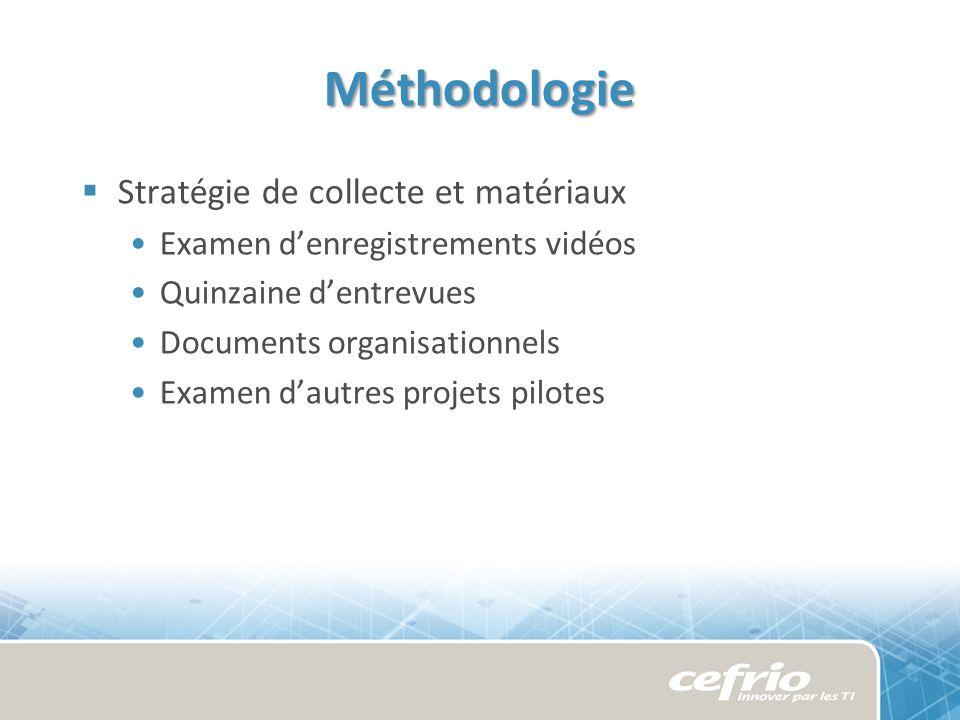 Méthodologie Stratégie de collecte et matériaux Examen denregistrements vidéos Quinzaine dentrevues Documents organisationnels Examen dautres projets pilotes
