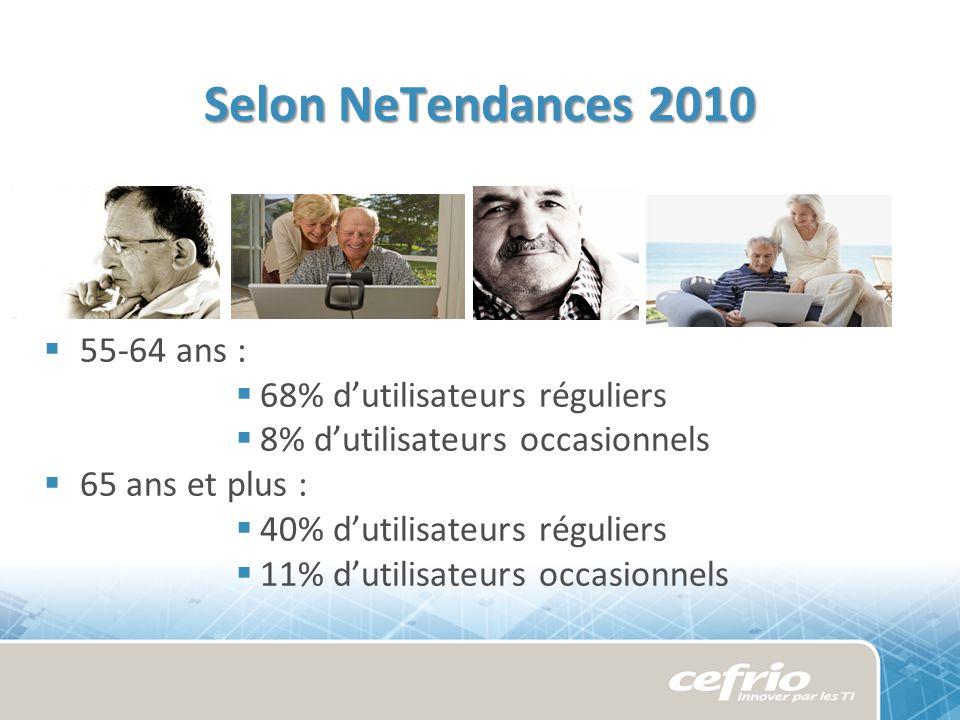 Selon NeTendances 2010 55-64 ans : 68% dutilisateurs réguliers 8% dutilisateurs occasionnels 65 ans et plus : 40% dutilisateurs réguliers 11% dutilisateurs occasionnels