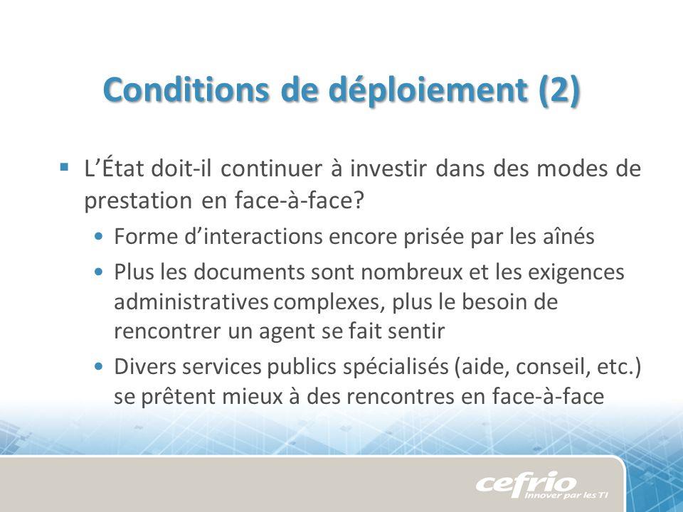 Conditions de déploiement (2) LÉtat doit-il continuer à investir dans des modes de prestation en face-à-face.