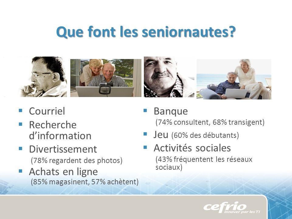 Que font les seniornautes? Courriel Recherche dinformation Divertissement (78% regardent des photos) Achats en ligne (85% magasinent, 57% achètent) Ba
