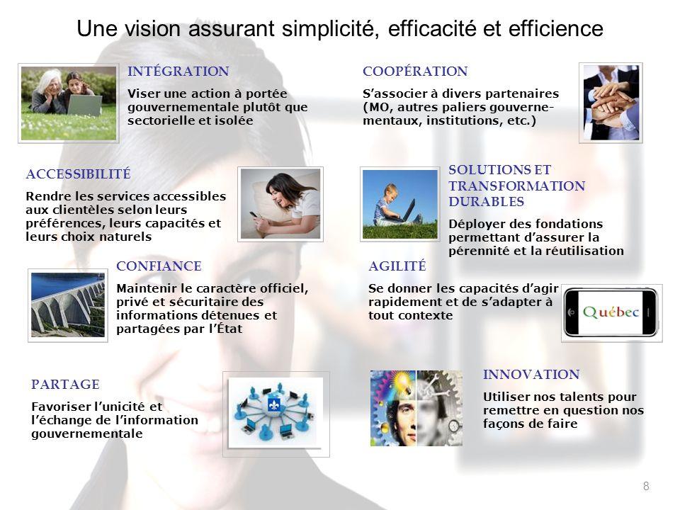 29 Consultation publique Gautrin Web 2.0