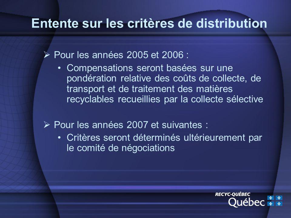 Entente sur les critères de distribution Pour les années 2005 et 2006 : Compensations seront basées sur une pondération relative des coûts de collecte, de transport et de traitement des matières recyclables recueillies par la collecte sélective Pour les années 2007 et suivantes : Critères seront déterminés ultérieurement par le comité de négociations