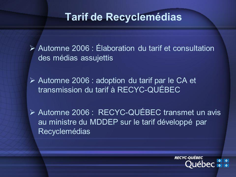 Tarif de Recyclemédias Automne 2006 : Élaboration du tarif et consultation des médias assujettis Automne 2006 : adoption du tarif par le CA et transmission du tarif à RECYC-QUÉBEC Automne 2006 : RECYC-QUÉBEC transmet un avis au ministre du MDDEP sur le tarif développé par Recyclemédias
