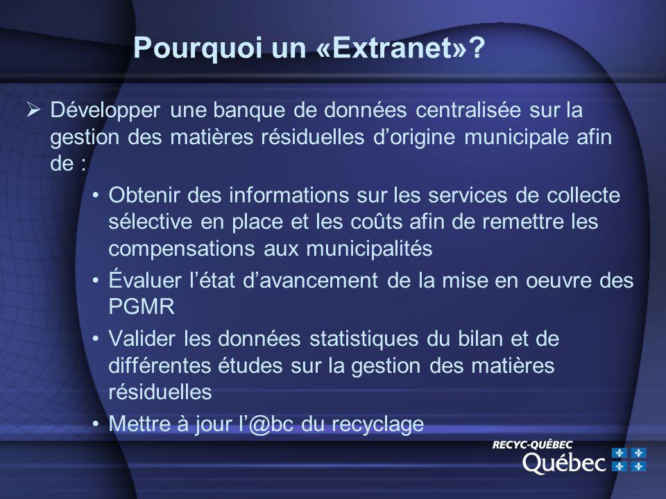 Pourquoi un «Extranet».