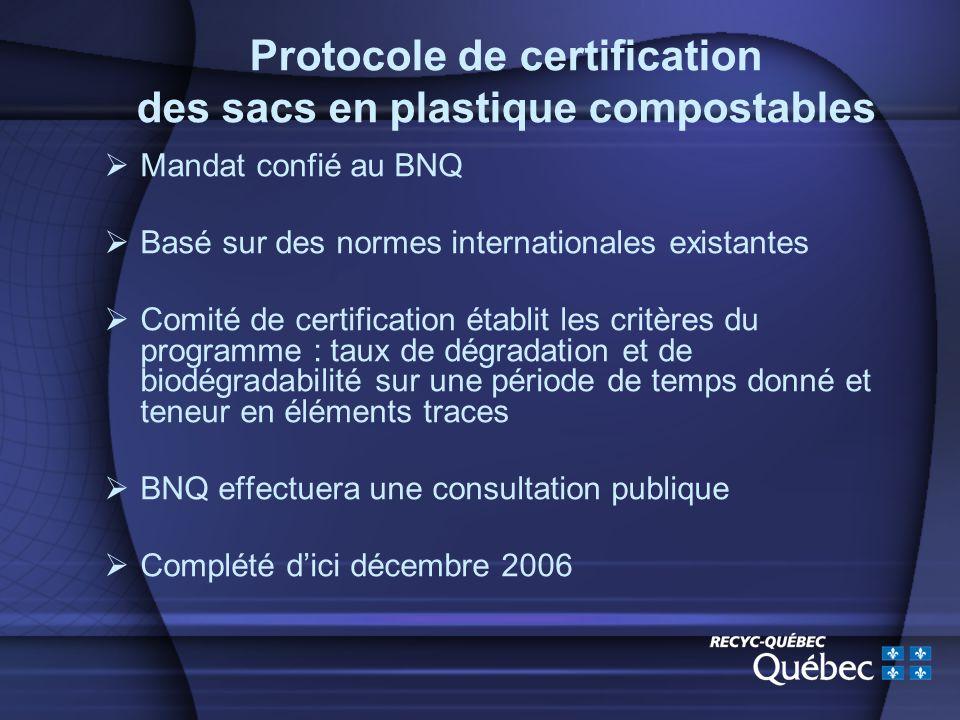 Protocole de certification des sacs en plastique compostables Mandat confié au BNQ Basé sur des normes internationales existantes Comité de certification établit les critères du programme : taux de dégradation et de biodégradabilité sur une période de temps donné et teneur en éléments traces BNQ effectuera une consultation publique Complété dici décembre 2006