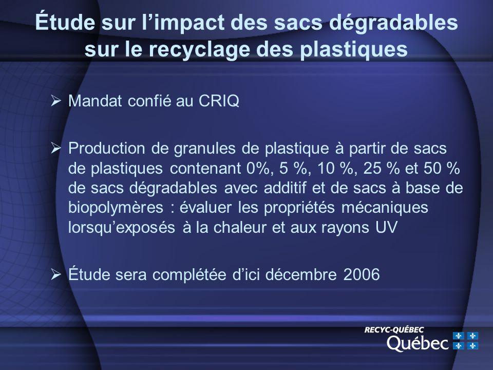 Étude sur limpact des sacs dégradables sur le recyclage des plastiques Mandat confié au CRIQ Production de granules de plastique à partir de sacs de plastiques contenant 0%, 5 %, 10 %, 25 % et 50 % de sacs dégradables avec additif et de sacs à base de biopolymères : évaluer les propriétés mécaniques lorsquexposés à la chaleur et aux rayons UV Étude sera complétée dici décembre 2006