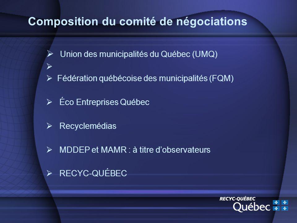 Composition du comité de négociations Union des municipalités du Québec (UMQ) Fédération québécoise des municipalités (FQM) Éco Entreprises Québec Recyclemédias MDDEP et MAMR : à titre dobservateurs RECYC-QUÉBEC