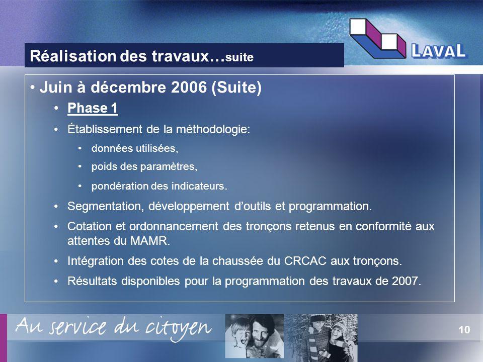 10 Réalisation des travaux… suite Juin à décembre 2006 (Suite) Phase 1 Établissement de la méthodologie: données utilisées, poids des paramètres, pond