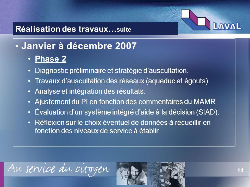 14 Réalisation des travaux… suite Janvier à décembre 2007 Phase 2 Diagnostic préliminaire et stratégie dauscultation. Travaux dauscultation des réseau