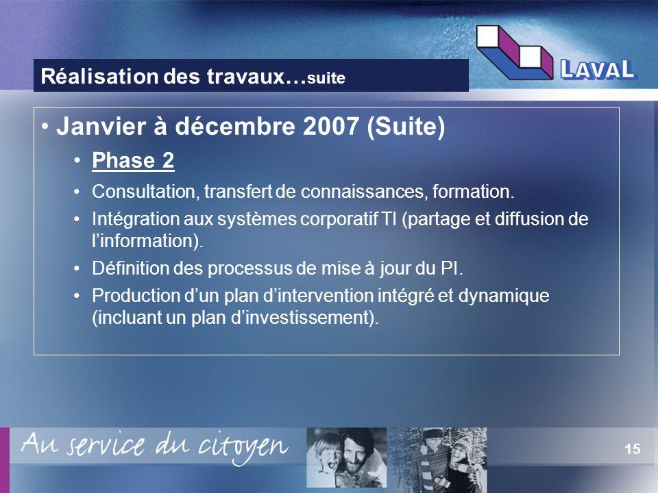 15 Réalisation des travaux… suite Janvier à décembre 2007 (Suite) Phase 2 Consultation, transfert de connaissances, formation.