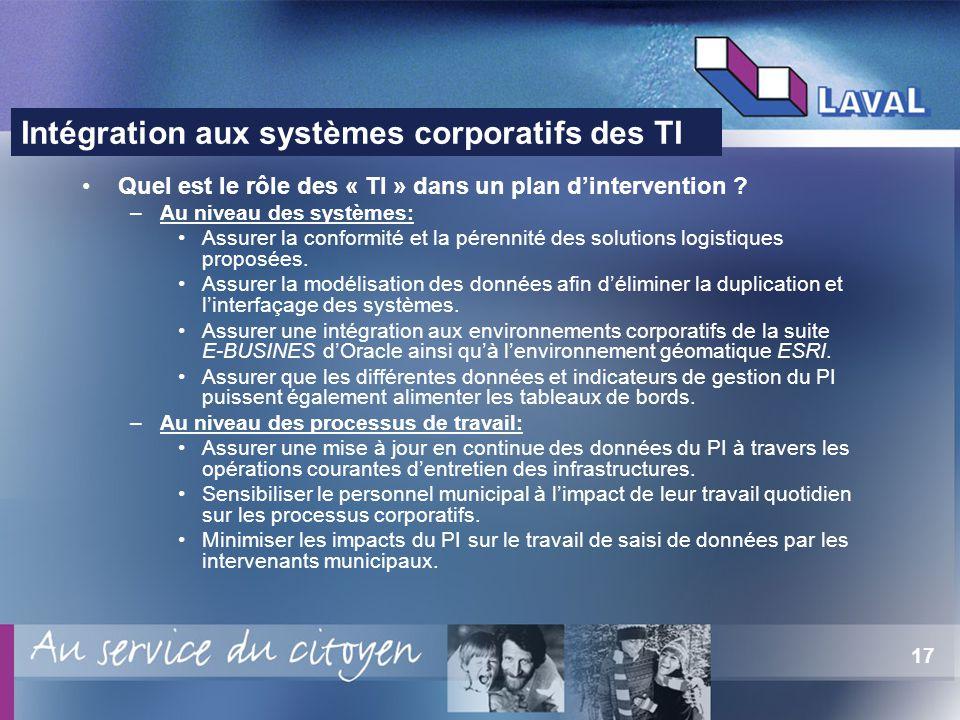 17 Quel est le rôle des « TI » dans un plan dintervention ? –Au niveau des systèmes: Assurer la conformité et la pérennité des solutions logistiques p