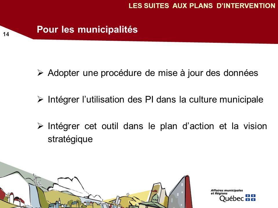 14 Pour les municipalités Adopter une procédure de mise à jour des données Intégrer lutilisation des PI dans la culture municipale Intégrer cet outil dans le plan daction et la vision stratégique LES SUITES AUX PLANS DINTERVENTION