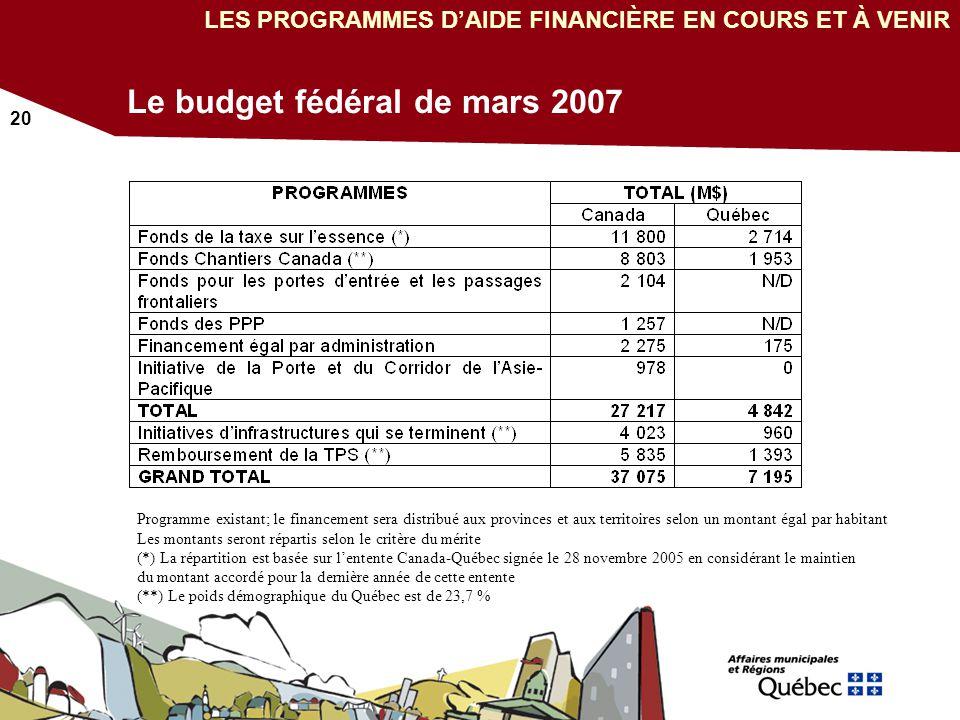 20 Le budget fédéral de mars 2007 LES PROGRAMMES DAIDE FINANCIÈRE EN COURS ET À VENIR Programme existant; le financement sera distribué aux provinces et aux territoires selon un montant égal par habitant Les montants seront répartis selon le critère du mérite (*) La répartition est basée sur lentente Canada-Québec signée le 28 novembre 2005 en considérant le maintien du montant accordé pour la dernière année de cette entente (**) Le poids démographique du Québec est de 23,7 %