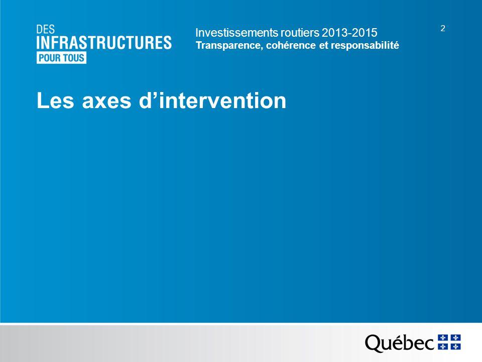 Investissements routiers 2013-2015 Transparence, cohérence et responsabilité 2 Les axes dintervention