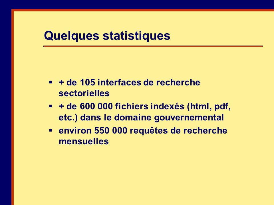 Quelques statistiques + de 105 interfaces de recherche sectorielles + de 600 000 fichiers indexés (html, pdf, etc.) dans le domaine gouvernemental environ 550 000 requêtes de recherche mensuelles