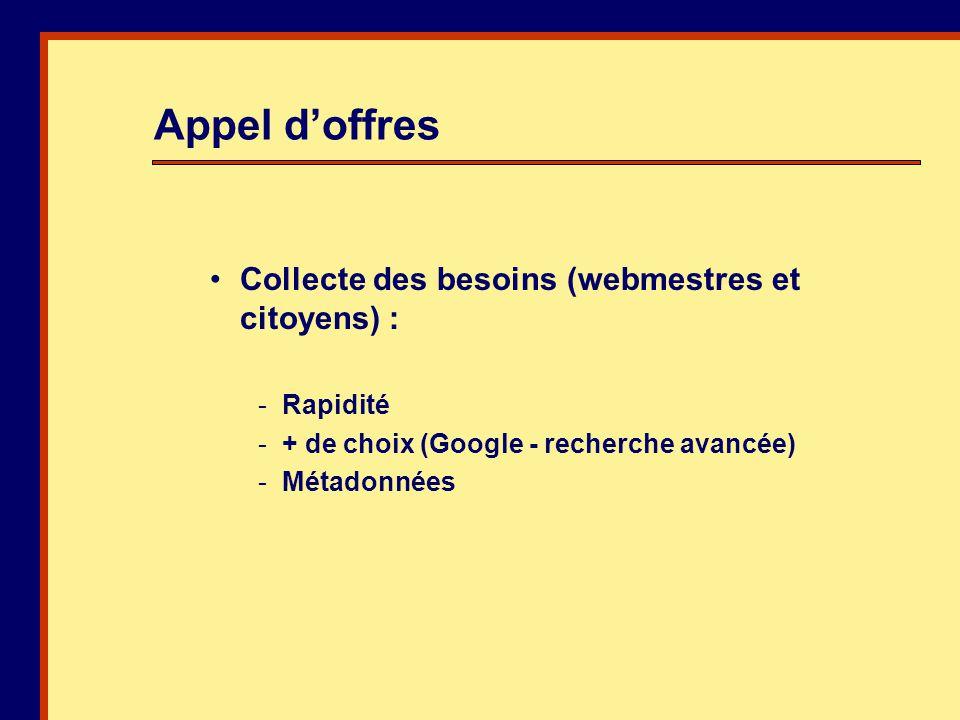 Appel doffres Collecte des besoins (webmestres et citoyens) : -Rapidité -+ de choix (Google - recherche avancée) -Métadonnées