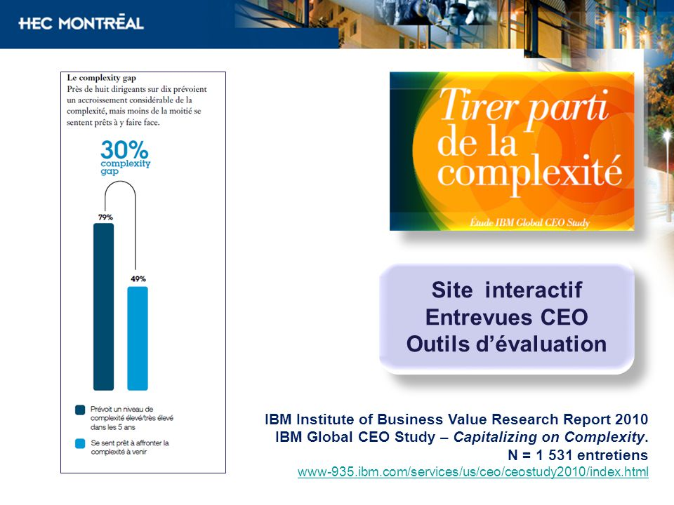 IBM Institute of Business Value Research Report 2010 IBM Global CEO Study – Capitalizing on Complexity. N = 1 531 entretiens www-935.ibm.com/services/