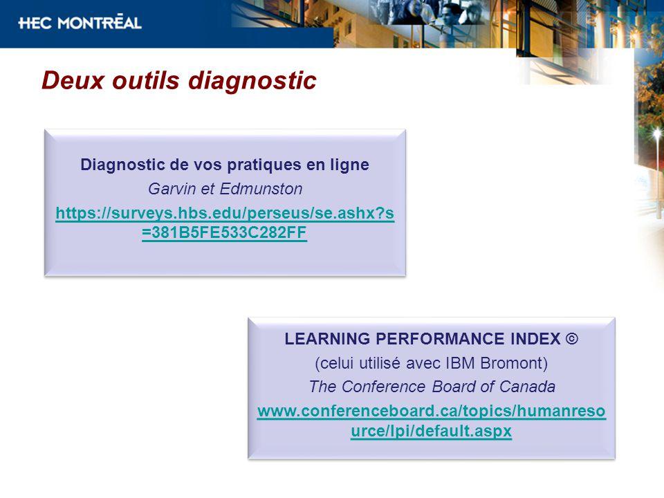 Diagnostic de vos pratiques en ligne Garvin et Edmunston https://surveys.hbs.edu/perseus/se.ashx?s =381B5FE533C282FF Diagnostic de vos pratiques en ligne Garvin et Edmunston https://surveys.hbs.edu/perseus/se.ashx?s =381B5FE533C282FF Deux outils diagnostic LEARNING PERFORMANCE INDEX © (celui utilisé avec IBM Bromont) The Conference Board of Canada www.conferenceboard.ca/topics/humanreso urce/lpi/default.aspx LEARNING PERFORMANCE INDEX © (celui utilisé avec IBM Bromont) The Conference Board of Canada www.conferenceboard.ca/topics/humanreso urce/lpi/default.aspx