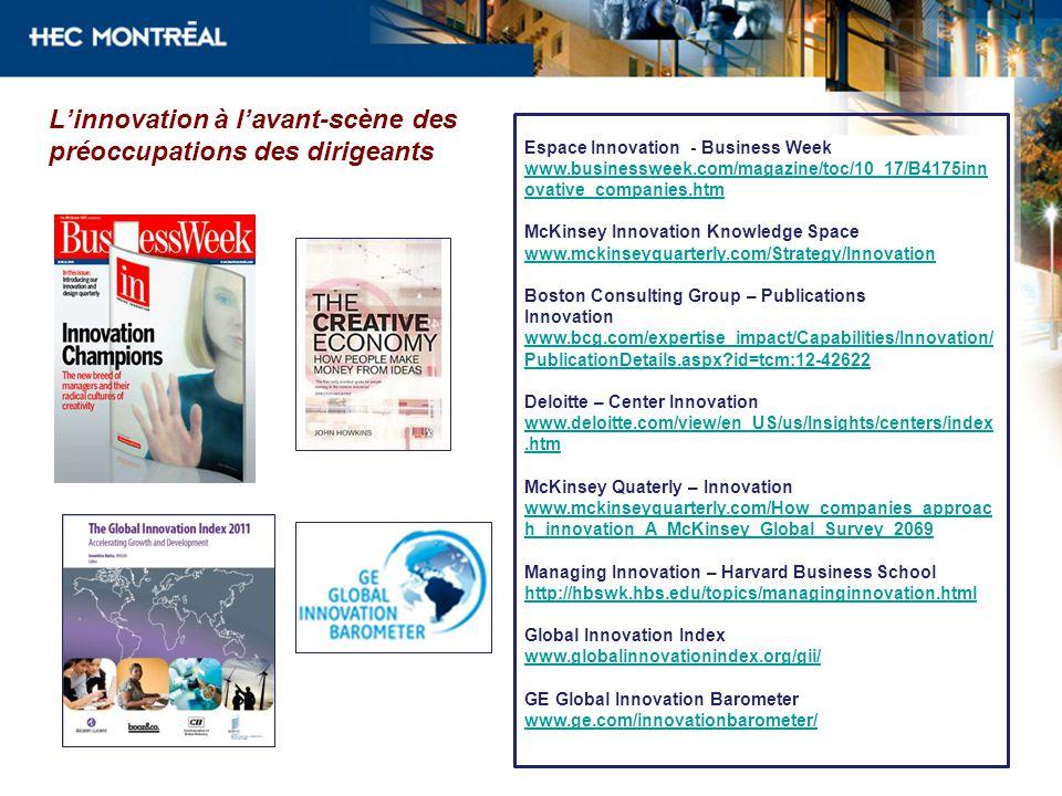 Linnovation à lavant-scène des préoccupations des dirigeants Espace Innovation - Business Week www.businessweek.com/magazine/toc/10_17/B4175inn ovative_companies.htm McKinsey Innovation Knowledge Space www.mckinseyquarterly.com/Strategy/Innovation Boston Consulting Group – Publications Innovation www.bcg.com/expertise_impact/Capabilities/Innovation/ PublicationDetails.aspx?id=tcm:12-42622 Deloitte – Center Innovation www.deloitte.com/view/en_US/us/Insights/centers/index.htm McKinsey Quaterly – Innovation www.mckinseyquarterly.com/How_companies_approac h_innovation_A_McKinsey_Global_Survey_2069 Managing Innovation – Harvard Business School http://hbswk.hbs.edu/topics/managinginnovation.html Global Innovation Index www.globalinnovationindex.org/gii/ GE Global Innovation Barometer www.ge.com/innovationbarometer/
