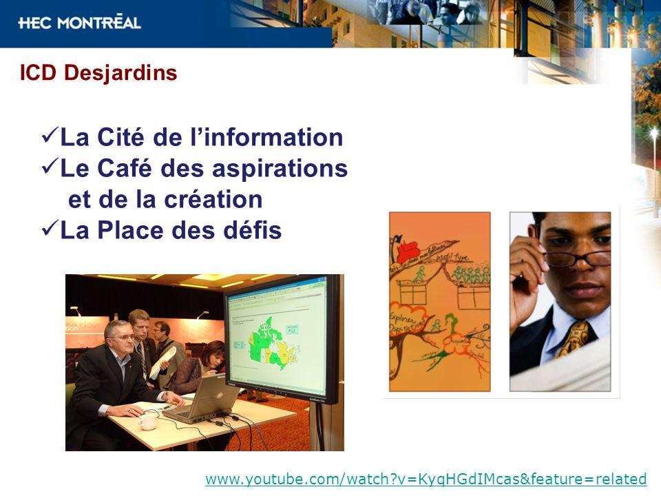 ICD Desjardins www.youtube.com/watch?v=KyqHGdIMcas&feature=related La Cité de linformation Le Café des aspirations et de la création La Place des défis