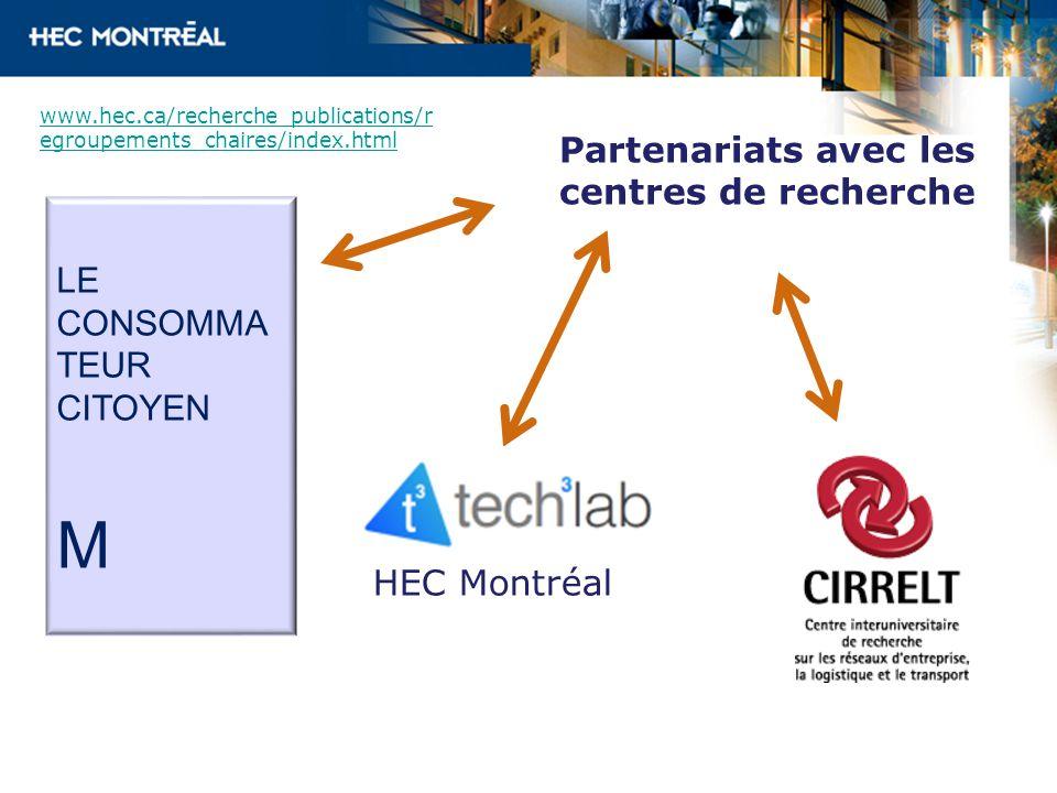 LE CONSOMMA TEUR CITOYEN M www.hec.ca/recherche_publications/r egroupements_chaires/index.html Partenariats avec les centres de recherche HEC Montréal