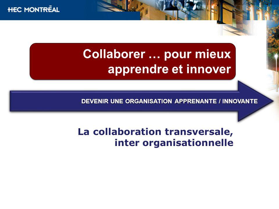 Collaborer … pour mieux apprendre et innover La collaboration transversale, inter organisationnelle DEVENIR UNE ORGANISATION APPRENANTE / INNOVANTE