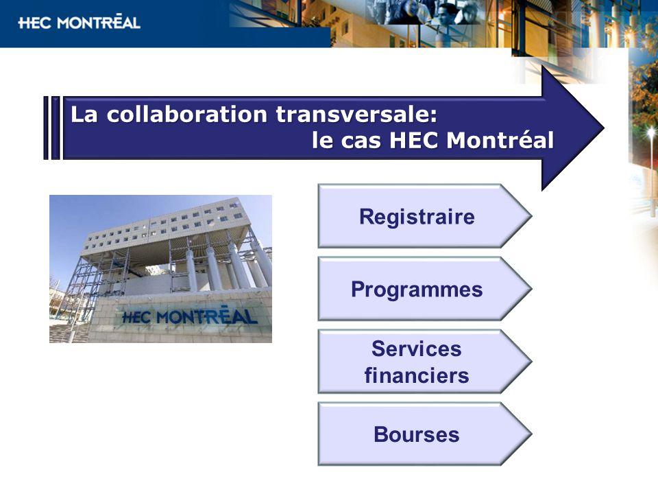 La collaboration transversale: le cas HEC Montréal le cas HEC Montréal Registraire Programmes Services financiers Bourses