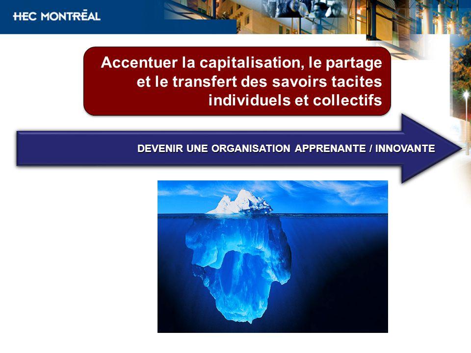 Accentuer la capitalisation, le partage et le transfert des savoirs tacites individuels et collectifs DEVENIR UNE ORGANISATION APPRENANTE / INNOVANTE