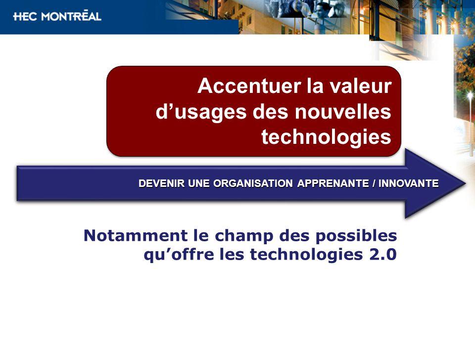 Accentuer la valeur dusages des nouvelles technologies Notamment le champ des possibles quoffre les technologies 2.0 DEVENIR UNE ORGANISATION APPRENANTE / INNOVANTE