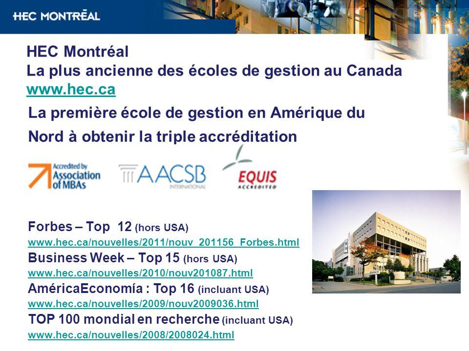 La première école de gestion en Amérique du Nord à obtenir la triple accréditation Forbes – Top 12 (hors USA) www.hec.ca/nouvelles/2011/nouv_201156_Forbes.html Business Week – Top 15 (hors USA) www.hec.ca/nouvelles/2010/nouv201087.html AméricaEconomía : Top 16 (incluant USA) www.hec.ca/nouvelles/2009/nouv2009036.html TOP 100 mondial en recherche (incluant USA) www.hec.ca/nouvelles/2008/2008024.html HEC Montréal La plus ancienne des écoles de gestion au Canada www.hec.ca